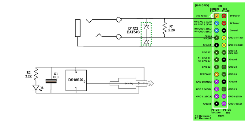 1Wire interface with DS18S20 temperature sensor